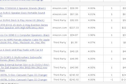 ShopperPress,...another amazon affiliate tool