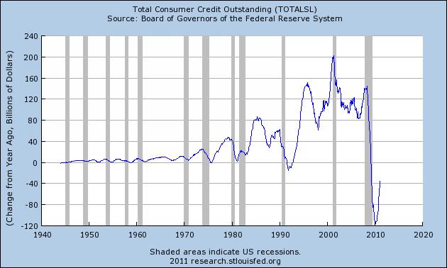 Mish U0026 39 S Global Economic Trend Analysis  U S  Petroleum