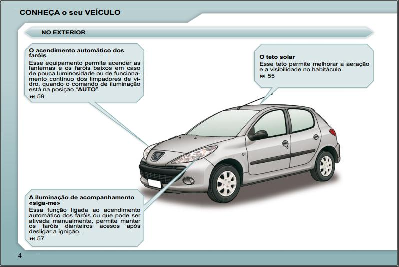 manuais de carros e cat logos de pe as rh manualdomeucarro blogspot com manual de instruções peugeot 207 manual de instruções peugeot 207