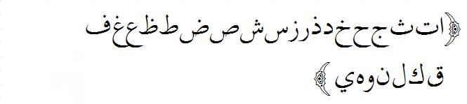 Huruf Idzhar Safawi
