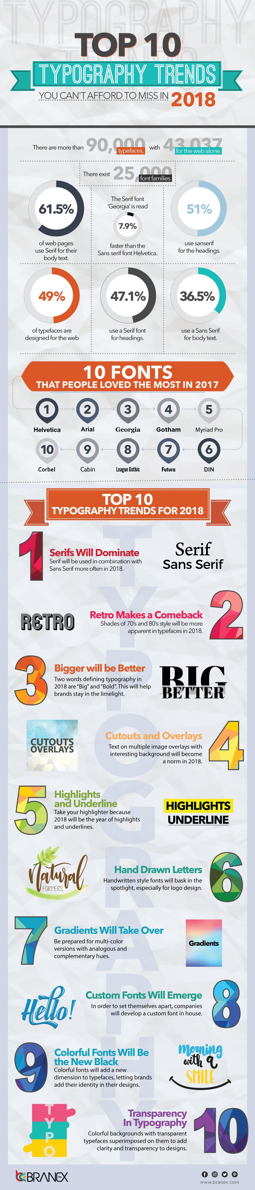Top 10 Typography Trends For 2018 - #infographic