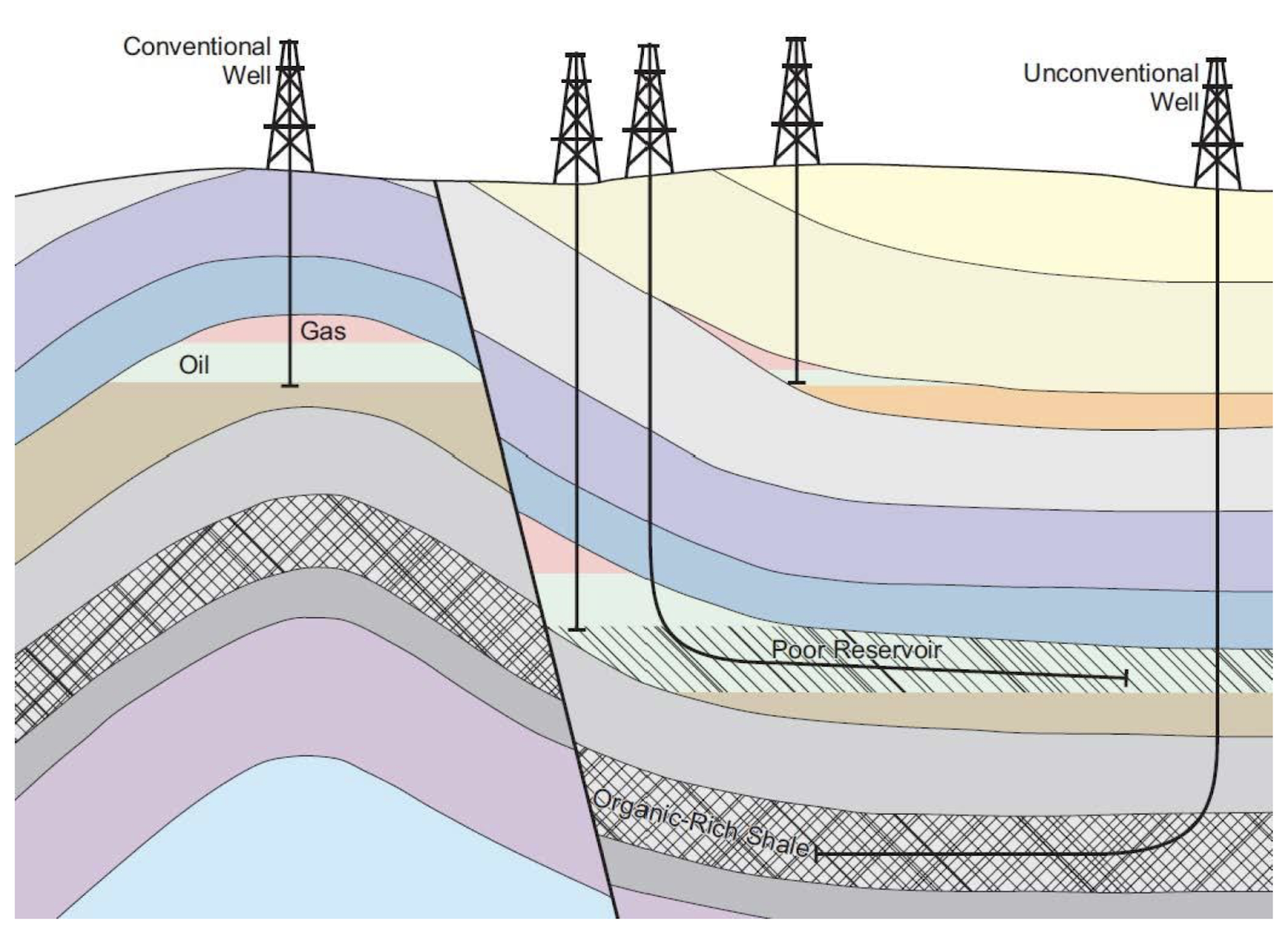 here is map from the eia showing the full extent of unconventional oil and natural gas plays in the united states