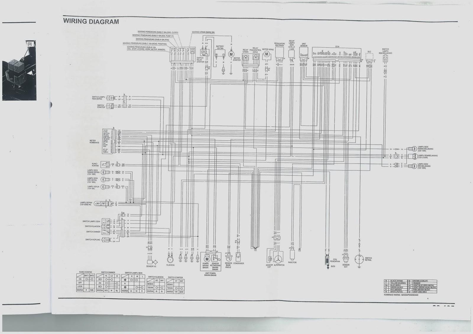 DIAGRAM] Hammerhead 150r Wiring Diagram FULL Version HD ... on