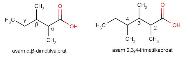 Penamaan trivial asam karboksilat