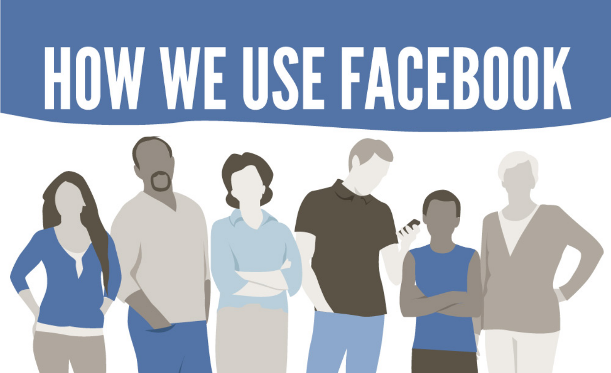 How American Adults Use Facebook - infographic