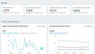 Cách chia sẻ bài viết lên Facebook an toàn và tương tác cao