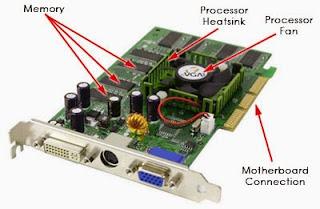Info Blog, VGA Card