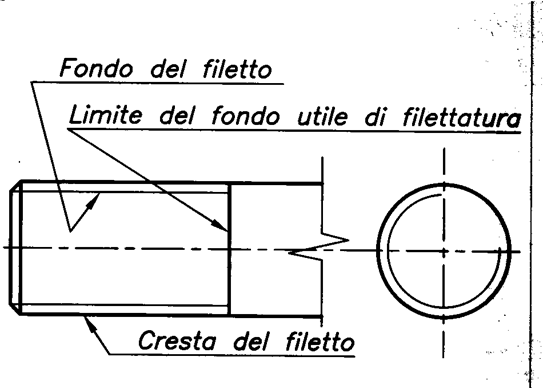 specifiche fori filettati btc)