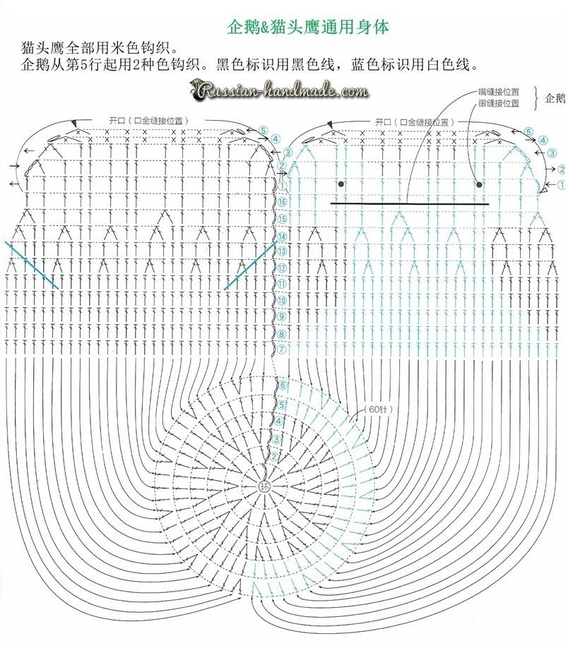 Схемы вязания сумочки Совенок (1)