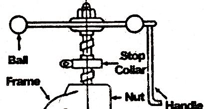 Mechanical Technology: Screw Press