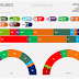 THE NETHERLANDS, March 2017. Ipsos poll (2)