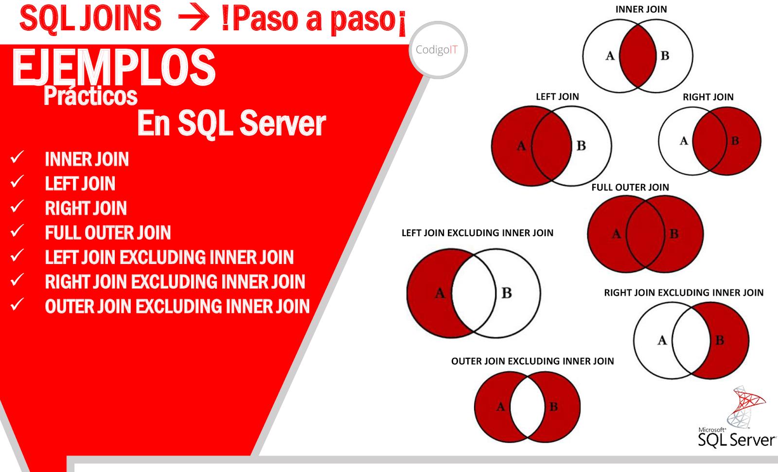 Sql joins ejemplos prcticos en sql server vdeo apuntes vdeo tutorial paso a paso donde se explica los sql join baditri Images