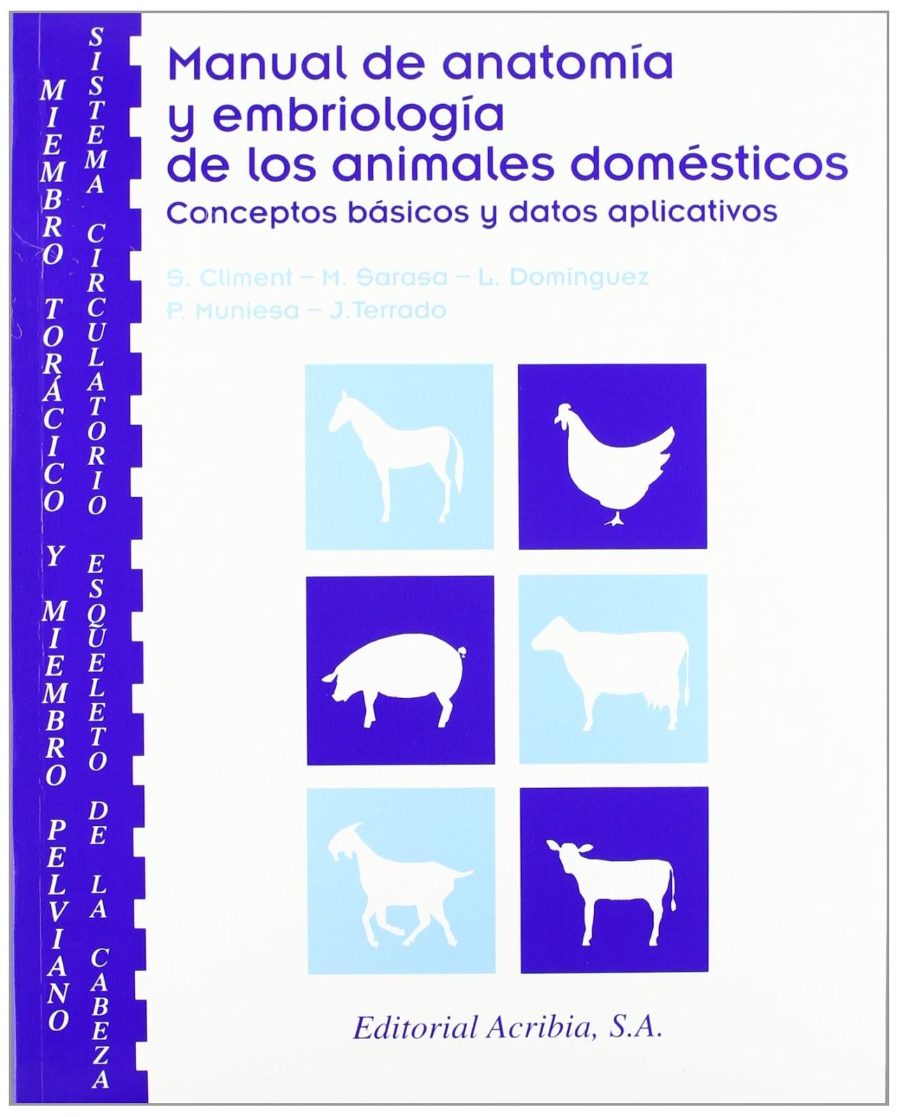 Reproduccion II Anatomia y Fisiologia reproductiva de la Hembra Bovina