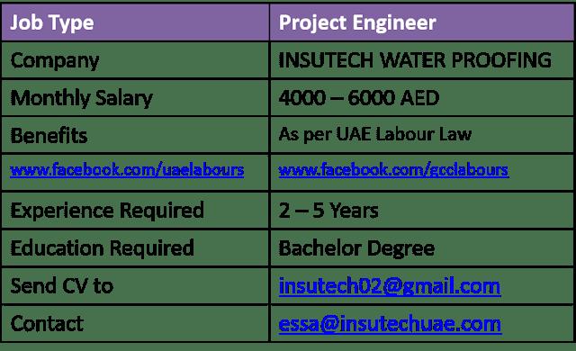 Dubai Engineering Jobs, Jobs in Dubai