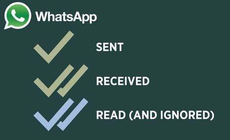 Zaman Now, Mengaku Akrab Tapi Tak Peduli Di WhatsApp