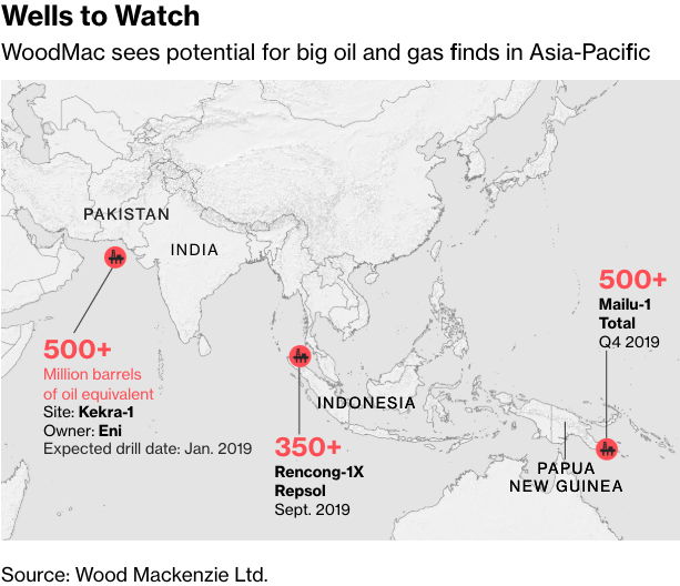 Petroleum Site Map Example: Haq's Musings: Pakistan Among Top 5 Countries To Discover