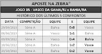 LOTECA 703 - HISTÓRICO JOGO 05