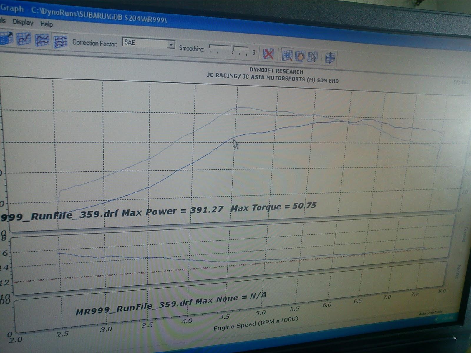 Motoring-Malaysia: Subaru Impreza S204 - This Limited Edition Scooby