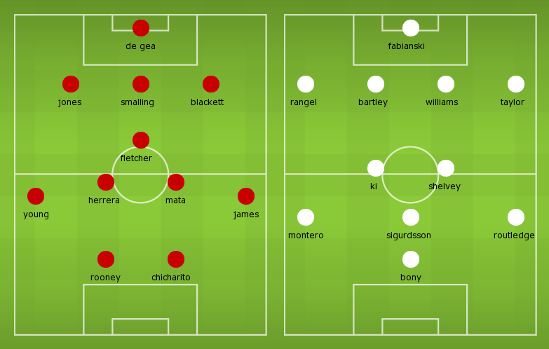 Possible lineups: Manchester United vs Swansea City