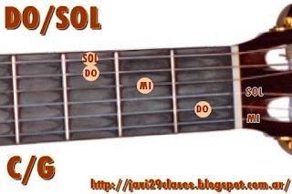 C/G chord