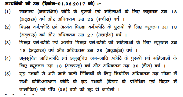 Bihar Police Constable Recruitment Apply Online Form