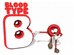 fakta-unik, golongan-darah-b