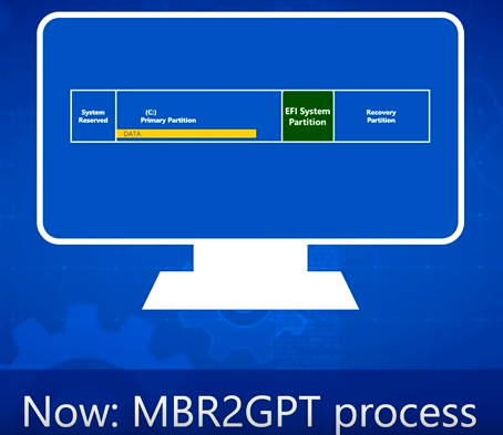 MBR2GPT-Ferramenta nativa do Windows 10 para converter MBR