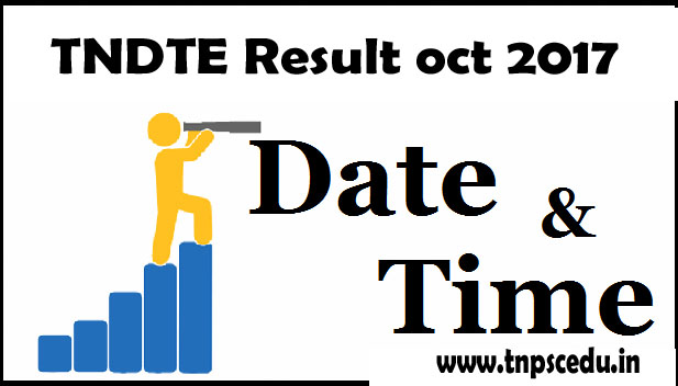 {Date} TNDTE RESULT DATE {Announced}