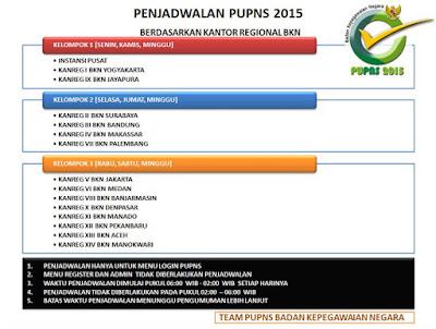 Penjadwalan ePUPNS Untuk Wilayah Kerja Kanreg III BKN Bandung - Pemerintah Kabupaten Ciamis