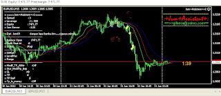 Strategi forex tf h1