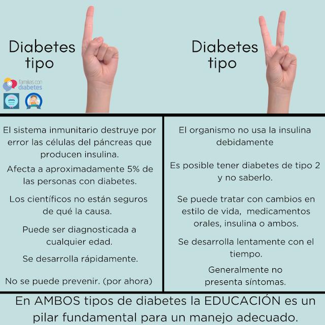 Tipos de Diabetes, creando conciencia. Segundo día #NDAM