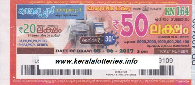 Image of Kerala Lottery Karunya Plus (KN-166)