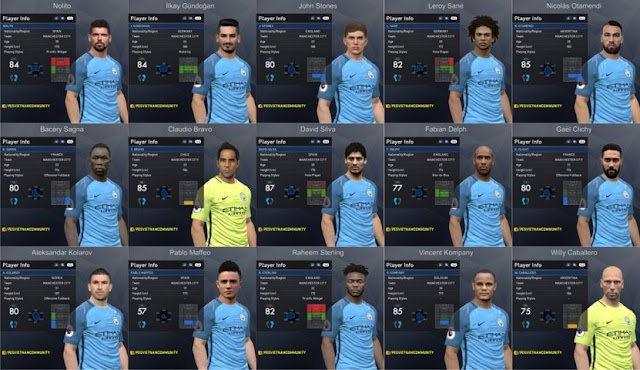 PES 2017 Manchester City Facepack