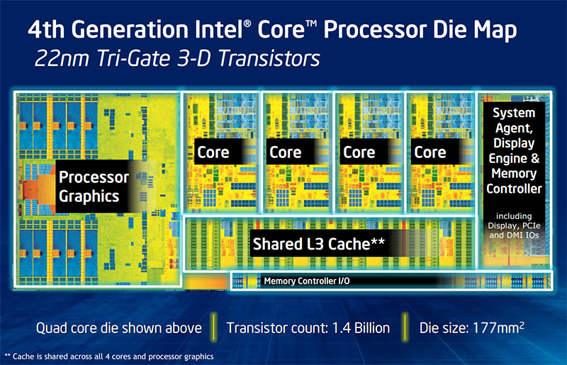 Errata Security: Haswell and cybersec: it's about the crypto on networking map, samsung map, intel core, hard drive map,