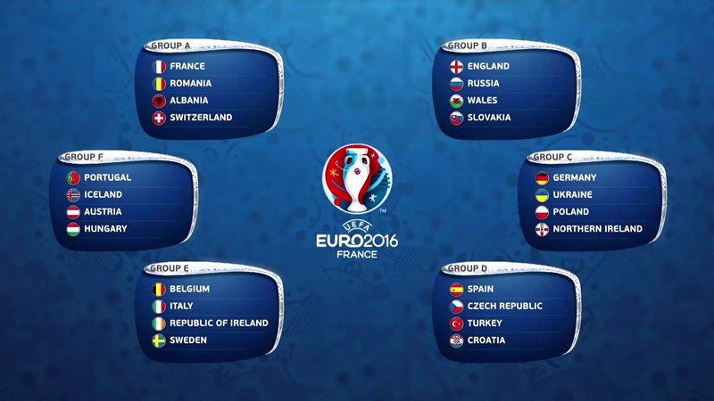 Lịch thi đấu EURO 2016, lịch xem trực tiếp EURO - Trực tiếp bóng đá EURO
