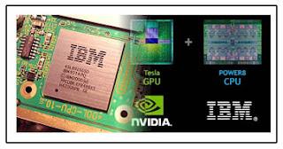 Processor IBM