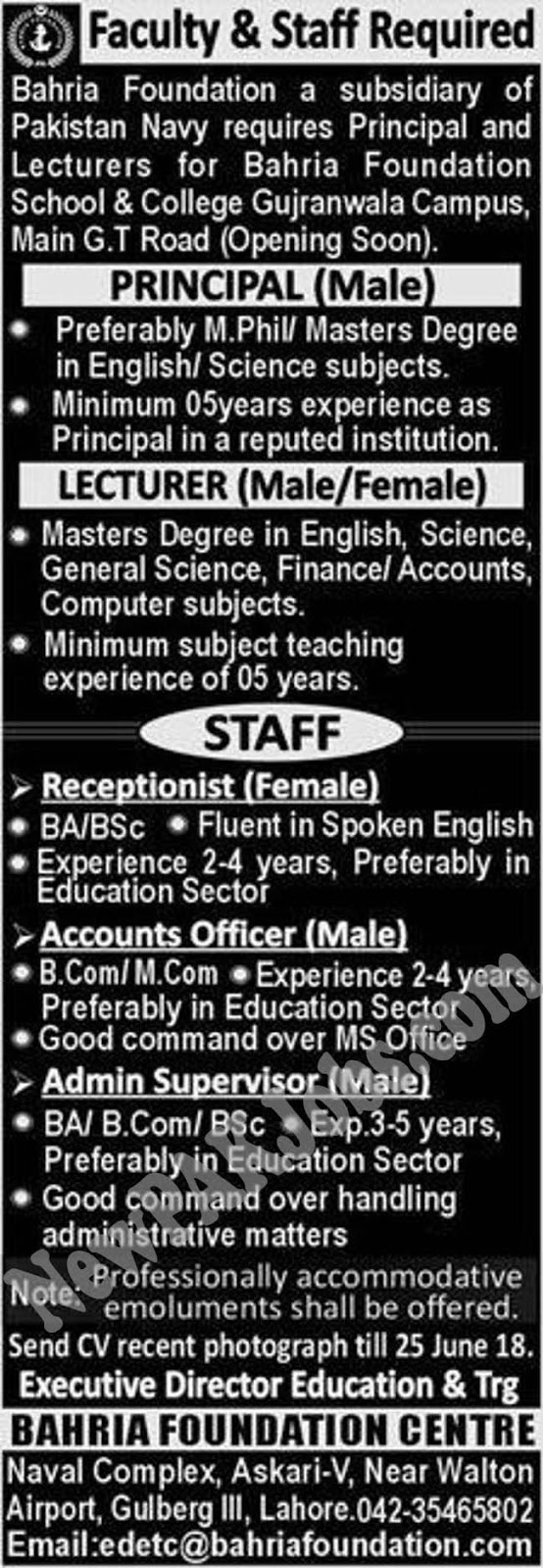 Jobs Faculty | Vacancies in Bahria Foundation College