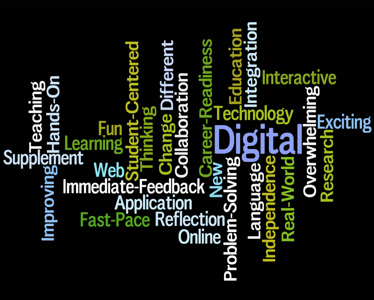 technology educational definition map word