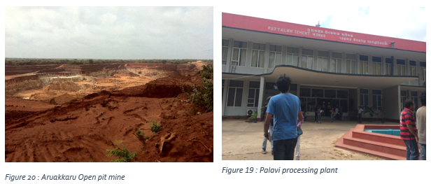 Puththalam Hocim Cement Open Pit Mine and Manufacturing Plant