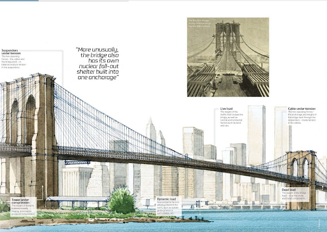 Brooklyn Bridge, The origins of suspension bridges, Washington Roebling