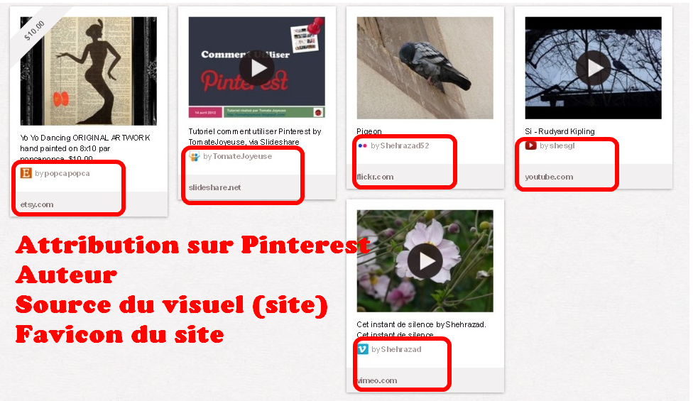 pinterest, attribution, flickr, droit d'auters, youtube, vimeo, source,