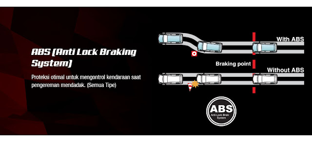safety grand new avanza veloz