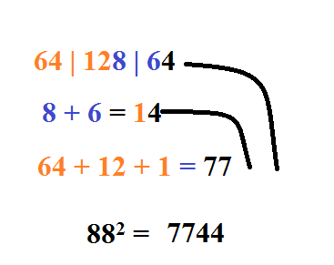 Square of any 2 digit number