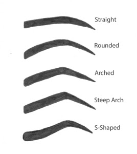 Latest Eyebrow Shapes