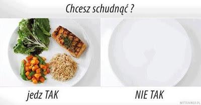 Ile posiłków jeść w ciągu dnia, aby schudnąć?
