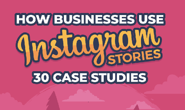 How Businesses Use Instagram Stories – 30 Case Studies