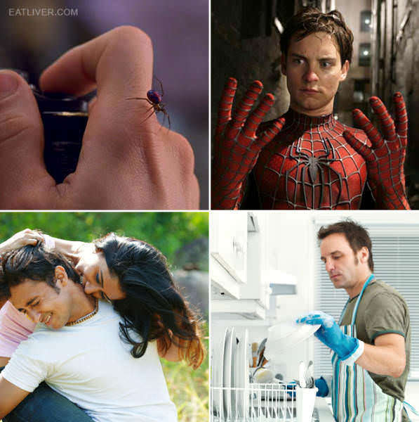 The effects of spider and women bites on the human male