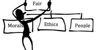 The Leadership Mind: Ethics
