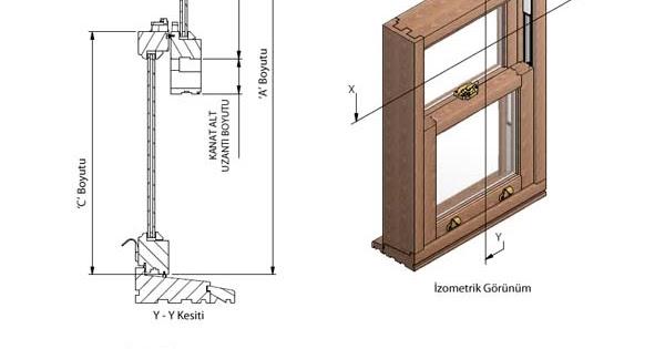 Giyotin pencere giyotin pencere izimi for Fenetre a guillotine en bois