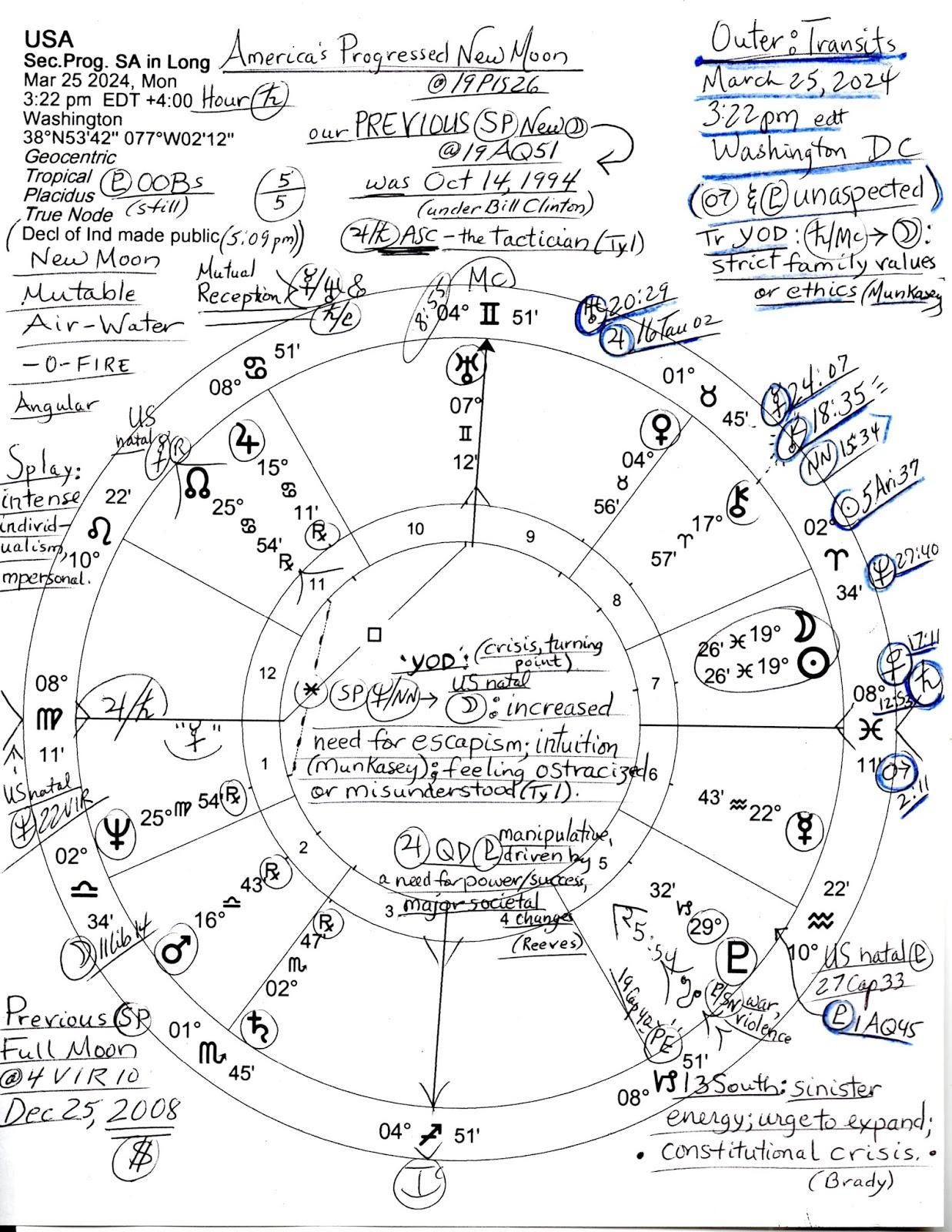 Stars Over Washington | Page 13 | AstroDispatch – Astrology Around